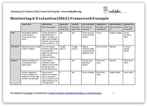 Monitoring And Evaluation M E Framework Template Tools4dev Planning Monitoring Monitoring Plan Template