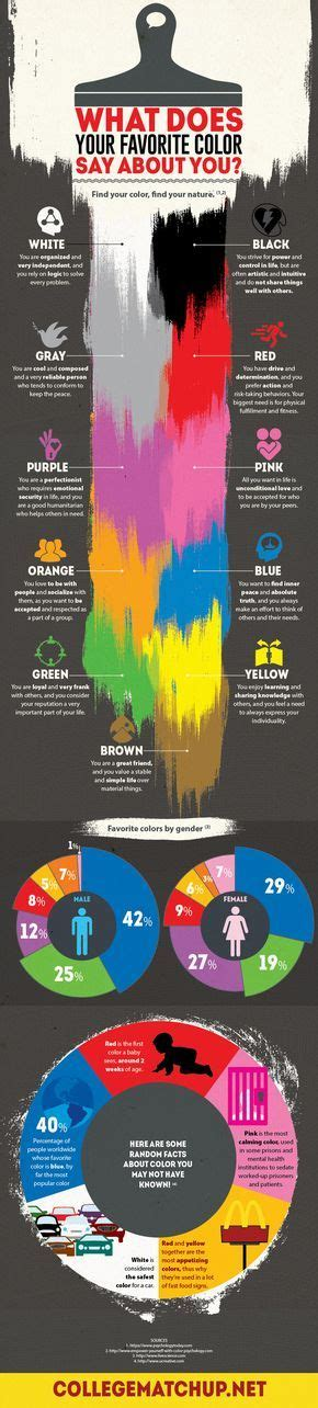 what colors say about you psychology what does your favorite color say about you