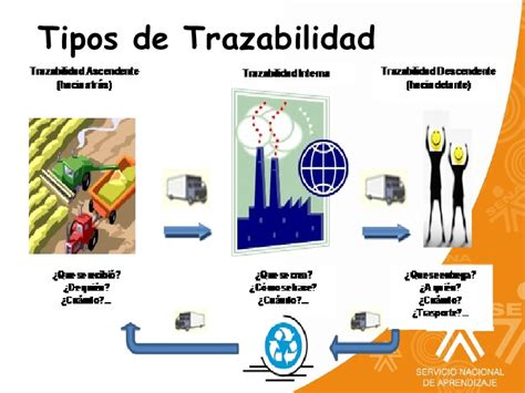 trazabilidad alimentos trazabilidad alimentos 28 images trazabilidad de