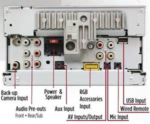 din pioneer avh x5500bhs wiring diagram get free image about wiring diagram