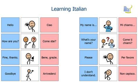 len italien mind express