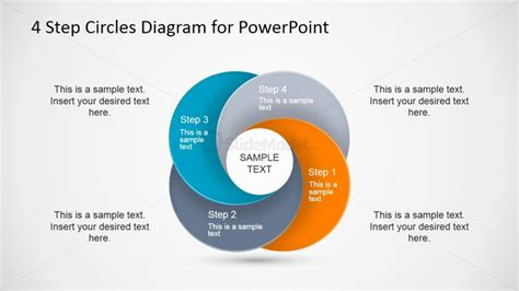 4 step segmented circular diagrams for powerpoint slidemodel four color steps circular diagram for powerpoint slidemodel