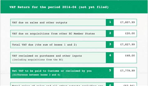 Vat Return Software For Small Businesses And Freelancers Freeagent Vat Return Form Template