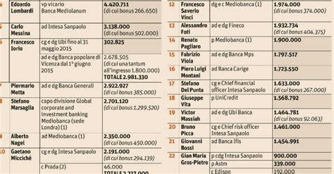 stipendio direttore di unicredit stipendi in crescita per i banchieri italiani i primi in