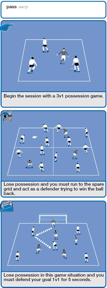 soccer skills improve your teamâ s possession and passing skills through top class drills books soccer drill to coach possession skills soccer coach weekly