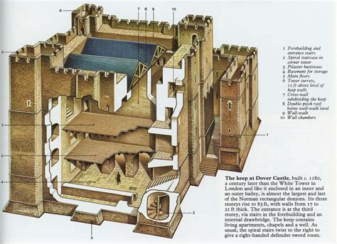 modern castle floor plans using stone keep details full page at dover castle england alain