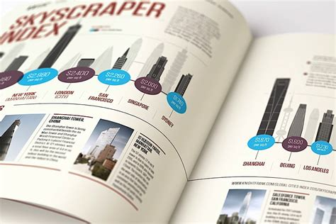 report layout inspiration editorial design inspiration global cities report