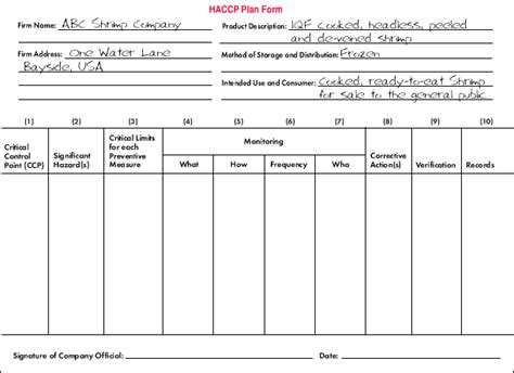 Module 7 Haccp Plan Template