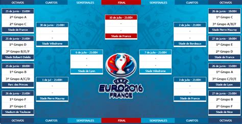 L Calendario 2016 Calendario De Clasificaci 243 N De La Eurocopa 2016