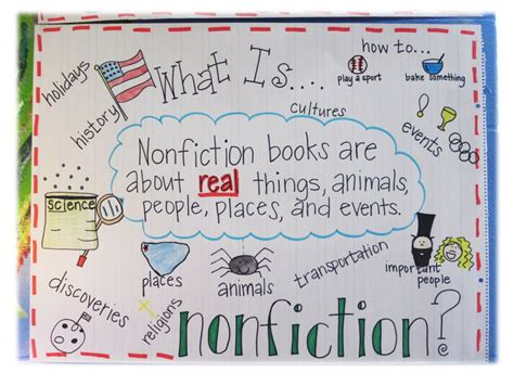 non fiction elementary shenanigans we re all jacked up on nonfiction