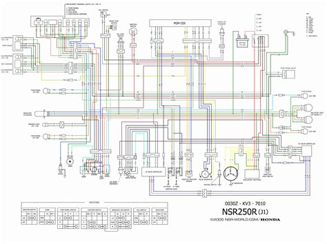 honda nsr wiring diagram wiring diagram manual