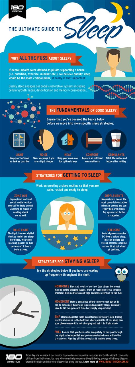 the guide to the ultimate guide to sleep daily infographic