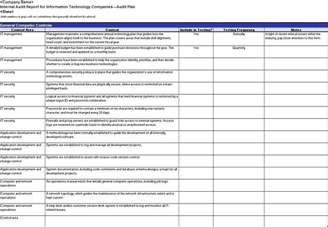 Internal Audit Schedule Sle Plan Exle Checklist Template Image Highest Quality Questions Iso Audit Template
