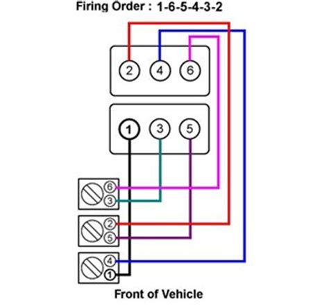 2000 buick lesabre firing order diagram 2000 free engine solved 2000 buick firing order 3800 motor fixya