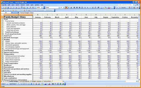 Monthly Budget Excel Spreadsheet Template Spreadsheets Excel Weekly Budget Template