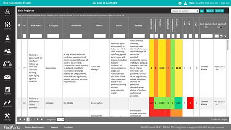 risk management management system vinciworks