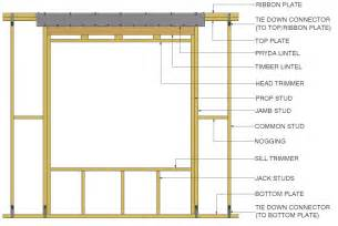 prefabricated timber wall frames pryda australia