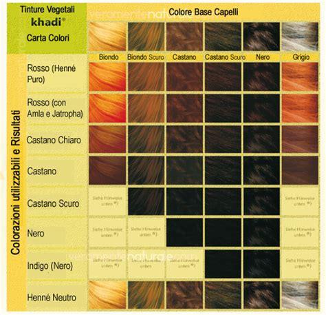 tavola colori capelli capelli