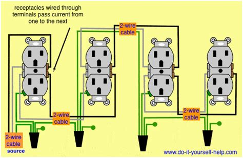 wiring 220 stove outlet diagram wiring diagrams wiring