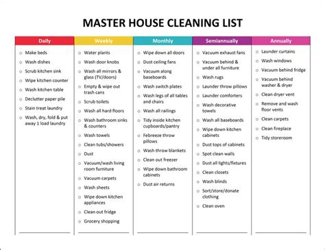house cleaning price list