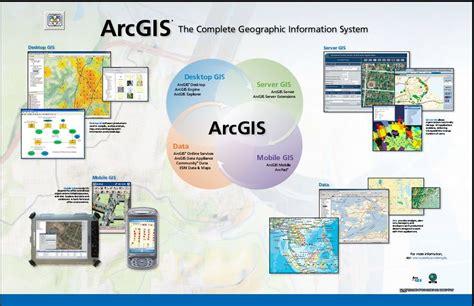 tutorial software arcgis top 7 arcgis tutorials websites