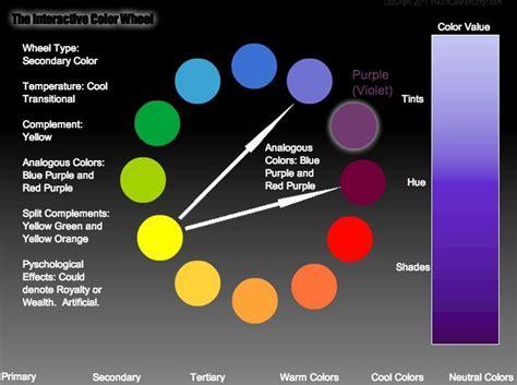 interactive color wheel colour theory the interactive color wheel value tint