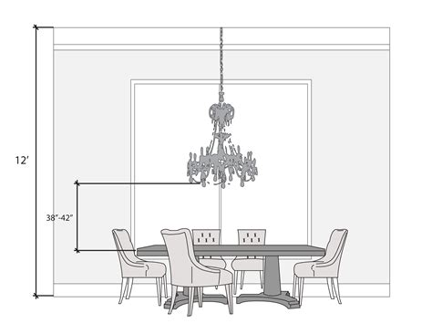 how high should chandelier hang over table how high should chandelier hang over table how to hang a