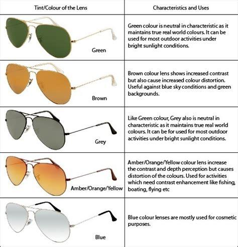 what is the best color what is the best color of lenses for sunglasses quora