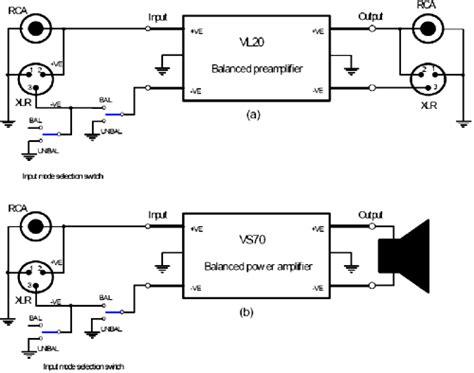 xlr to rca wiring diagram 25 wiring diagram images