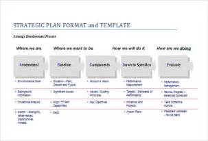 strategy template excel top 5 resources to get free strategic plan templates