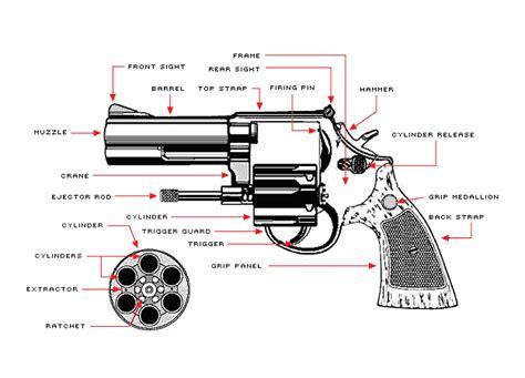 revolver parts diagram integral parts of a firearm ballistics 101