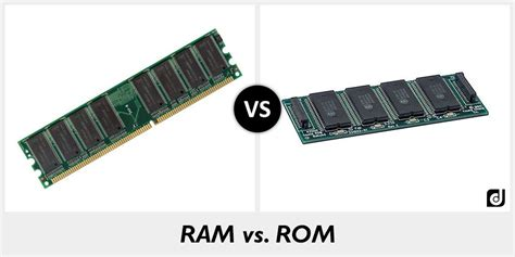 what is rom ram difference between ram and rom
