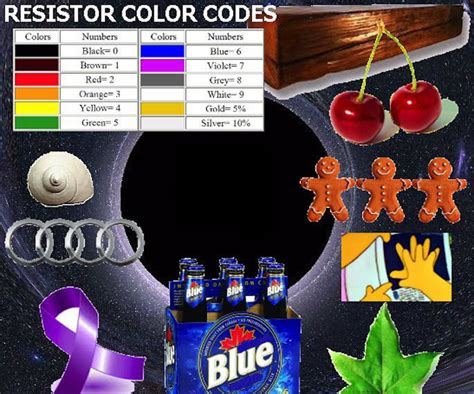 mnemonic resistor color code rude 28 images violet electronics autos post resistor color