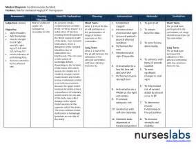 cva nursing care plan nursing care plan exles nanda