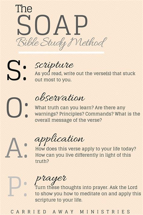 Bible Study Guthrie Grove Church Of God Topical Bible Study Template
