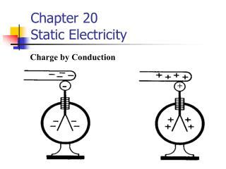 section 20 1 electric charge and static electricity ppt chapter 17 static electricity powerpoint