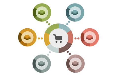 Facebook Office Design infographics ecommerce png drupal design and development