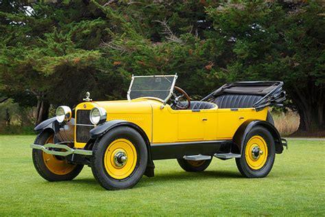 yellow rolls royce 1920 1920s rolls royce yellow www pixshark com images