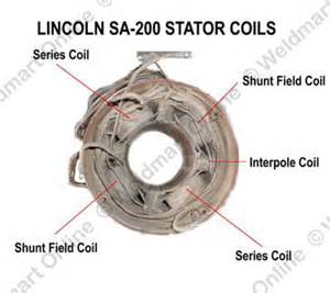 understanding and troubleshooting the lincoln sa 200 dc generator technical manuals weldmart