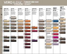 vero k pak color chart joico hair color chart joico lumishine color swatch