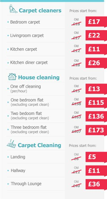 the rug company price list price list for house cleaning services madrat co