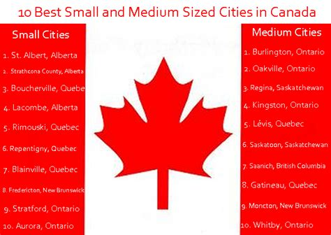 best small towns in canada canadian towns to visit 10 best cities canada small medium 2014