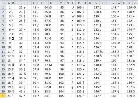tabla de codigo ascii codigo ascii completo binario related keywords codigo