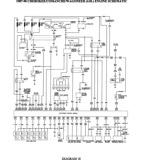 87 88 89 90 Engine Wiring Schematic Jeep Cherokee Forum