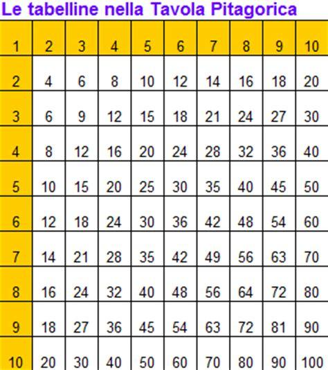 tavola pitagorica tabelline imparare facile come imparare le tabelline e la tavola