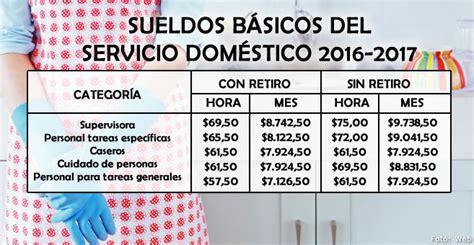 sueldo empleadas domsticas 2016 afip sueldo empleadas domesticas 2016 anses sueldo