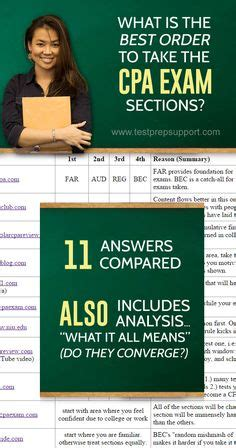 cpa exam sections 1000 ideas about cpa exam on pinterest cpa review