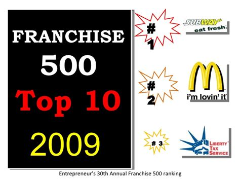 10 Best Version 2009 by Franchise 500 Top 10 2009