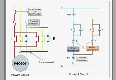 single phase forward motor wiring diagram wiring