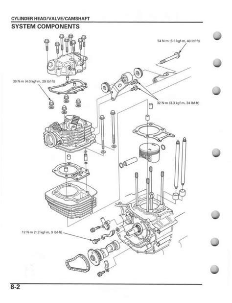 honda 4 wheeler wiring diagram honda free engine image